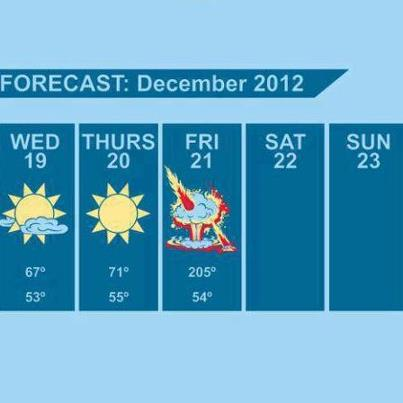 forecast 12212012