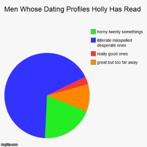 boomer dating